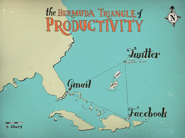 El triángulode las bermudas del trabajo