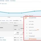 Google Analytics: UTM